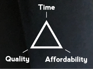 Time Quality Affordability 2019